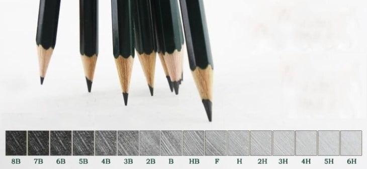lapis - 8 Materiais que Você Deve ter na Hora de Fazer Desenhos!