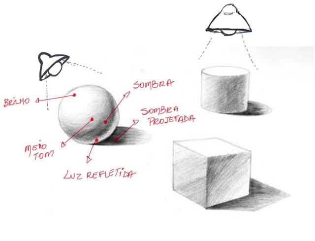 Fazer Desenho Detalhado - 7 Dicas Únicas Para Começar a Fazer Desenhos Detalhados!