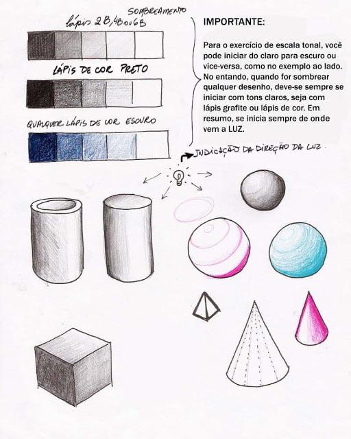 Fazer Desenho - 7 Dicas Únicas Para Começar a Fazer Desenhos Detalhados!