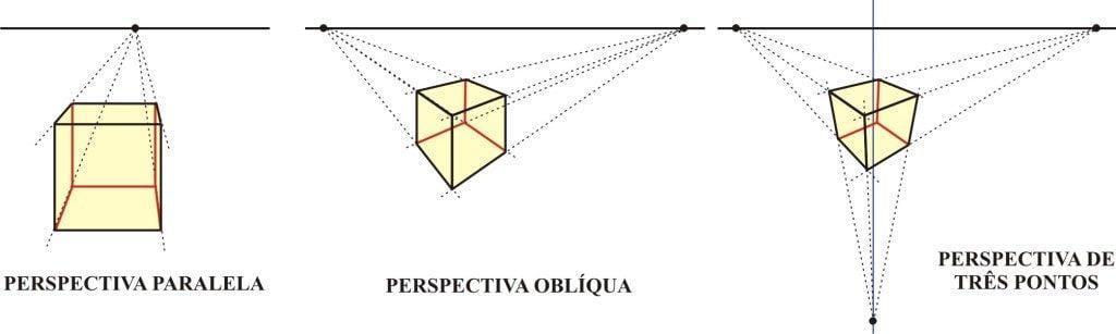 09 perspectiva cubo 1024x307 - Como Desenhar Bem Qualquer Coisa! 4 Técnicas Fantásticas!
