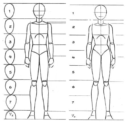 corpo de manga - Como Desenhar Bem Qualquer Coisa! 4 Técnicas Fantásticas!